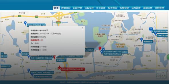 污水处理厂总量竞博jbo首页系统